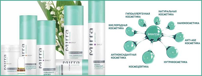 MIRRA - Лаборатория натуральной косметики!